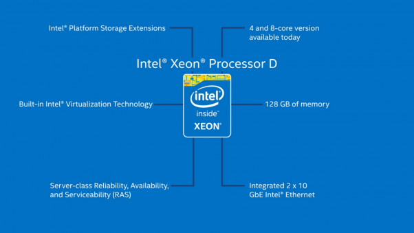 Intel-xeon-d-2