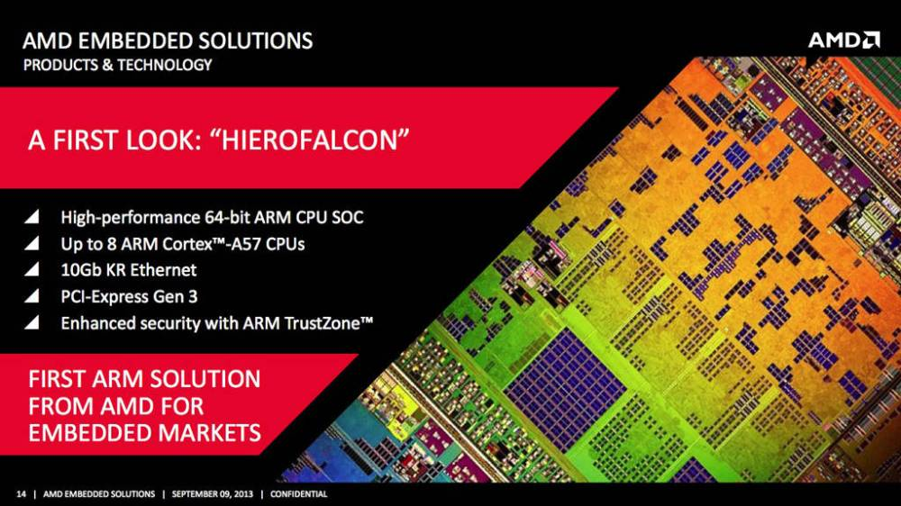 AMD Hierofalcon surfaced — 2 GHz octacore 28nm ARM chip – Pokde