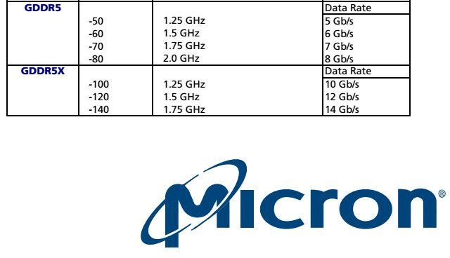 micron-gddr5x-5