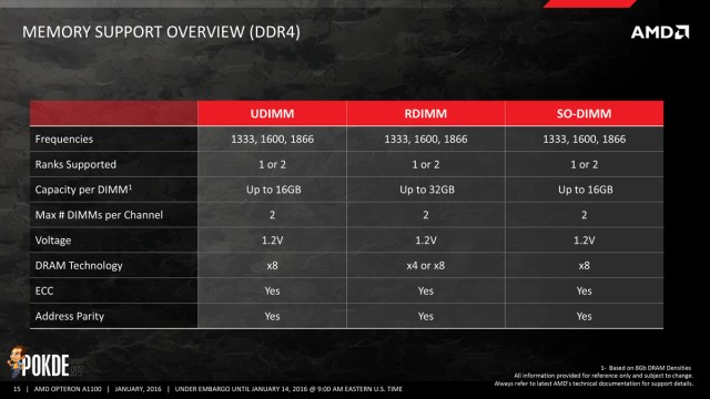 Opteron-A1100-Launch-Presentation-15