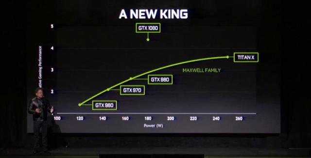GTX-1080-faster-than-TITAN-X