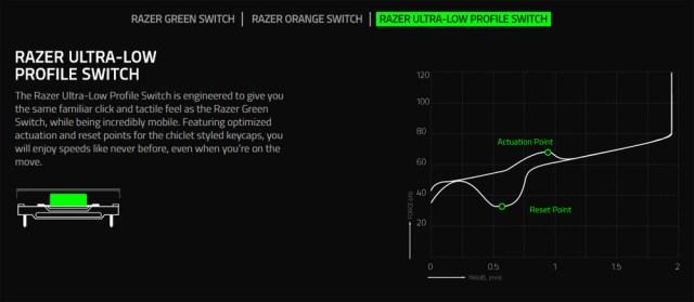 Razer mobile mechanical switch