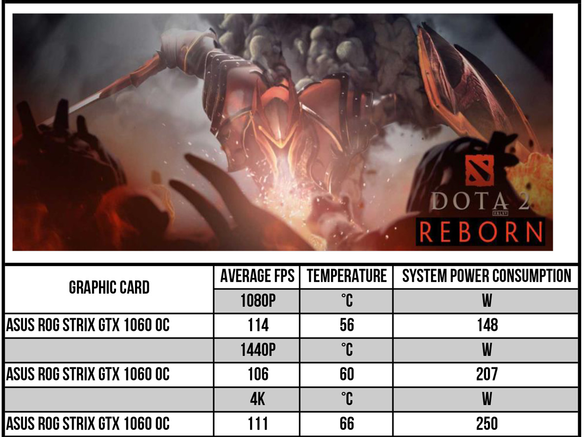 ASUS ROG STRIX GeForce GTX 1060 OC 6GB — never to get a