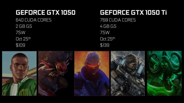 gtx-1050-price