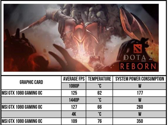 msi-geforce-gtx-1080-gaming-x-8gb-nvidia-18