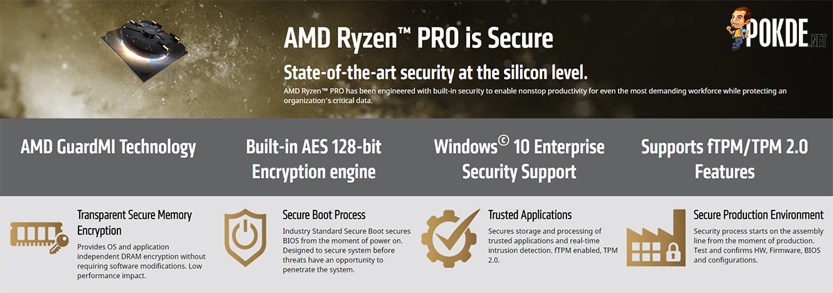 AMD launches Ryzen PRO CPUs