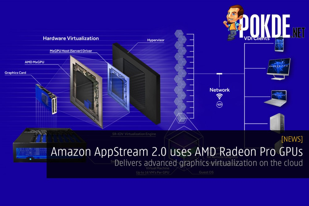 Amazon AppStream 2 0 uses AMD Radeon Pro GPUs