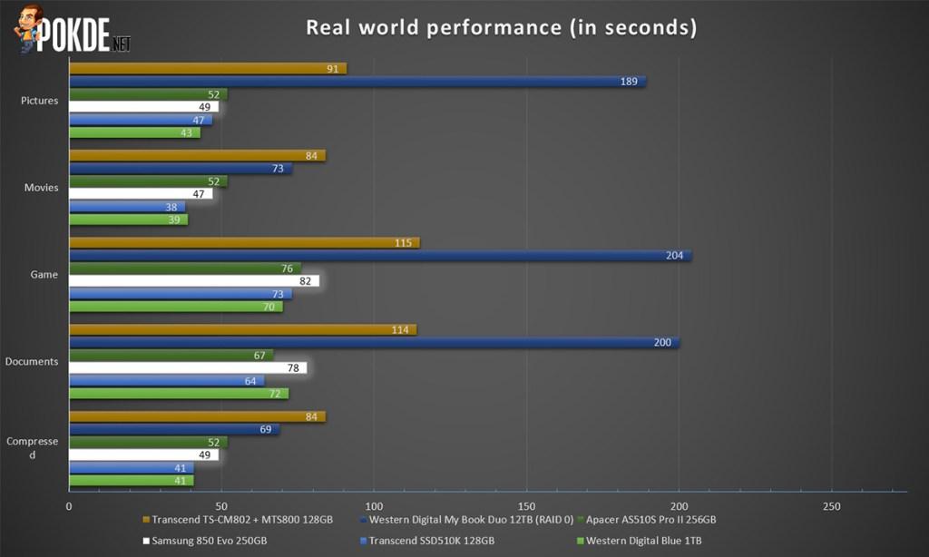 "Samsung 850 EVO 250GB 2.5"" SSD review 33"