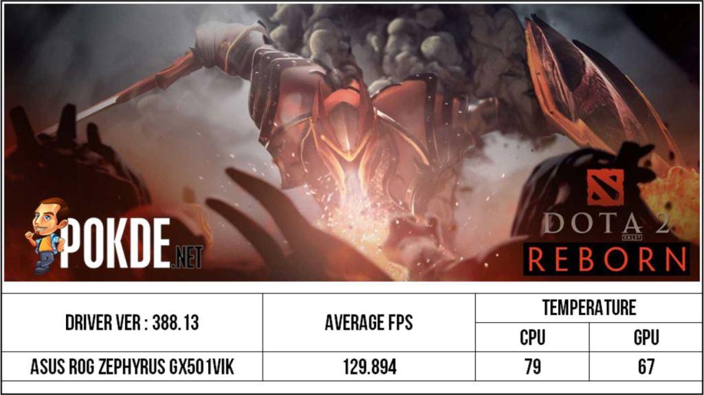 ASUS ROG Zephyrus GX501 Review