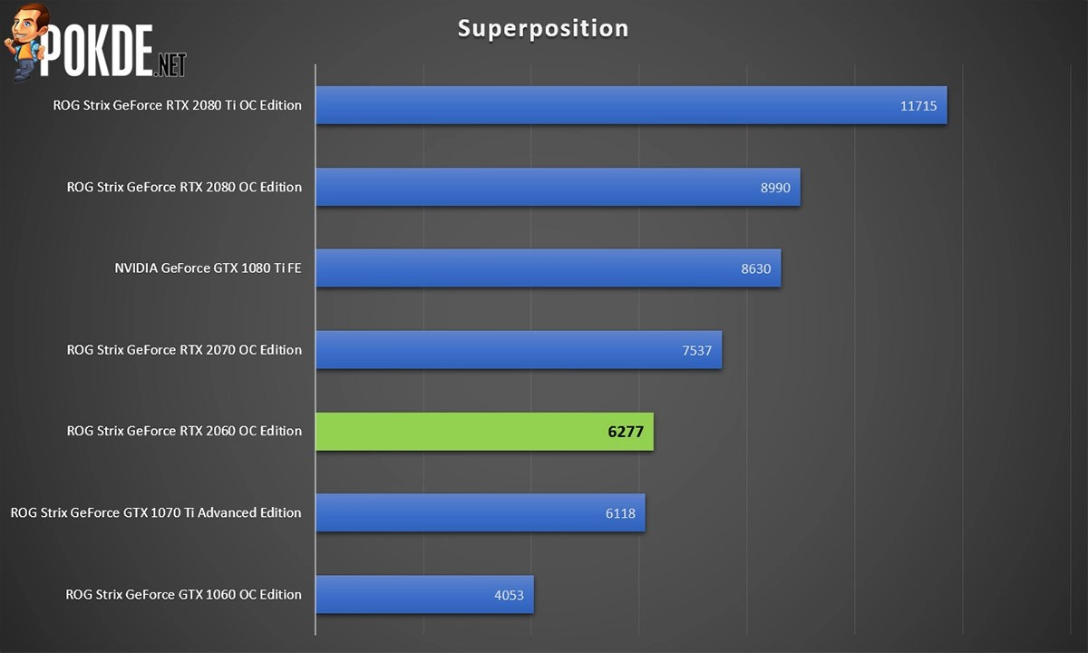 Gtx 1070 Superposition Benchmark