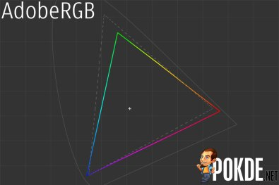 Viewsonic VX2458's Adobe RGB gamut coverage