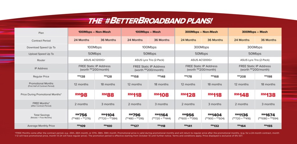 ViewQwest Broadband Offers 100Mbps At RM88/month —  Get 3 Months Subscription Off When You Subscribe 28