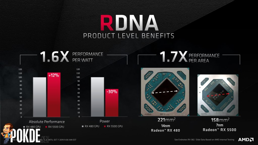 AMD announces the new Radeon RX 5500 — the card to get for 1080p esports gaming? 33