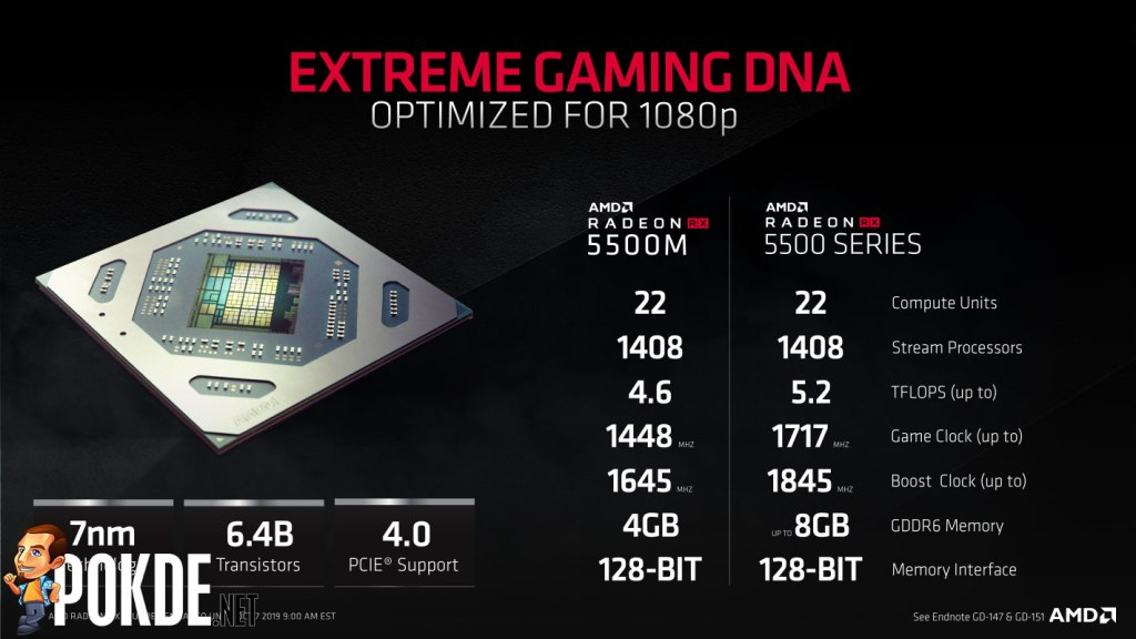 AMD announces the new Radeon RX 5500 — the card to get for 1080p esports gaming? 30