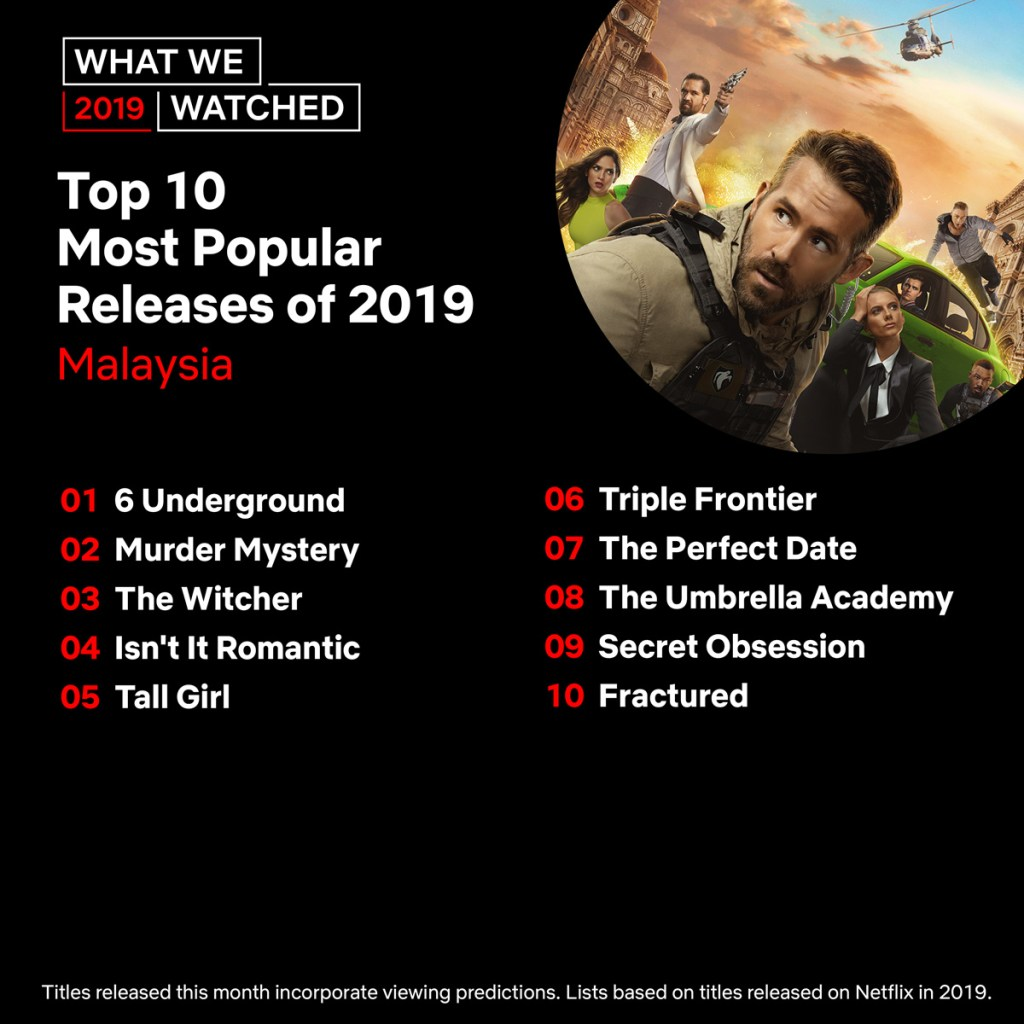 Best Netflix Titles In Malaysia 2019 23