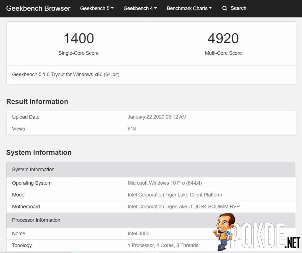 Intel Tiger Lake-U Geekbench scores look pretty promising 35