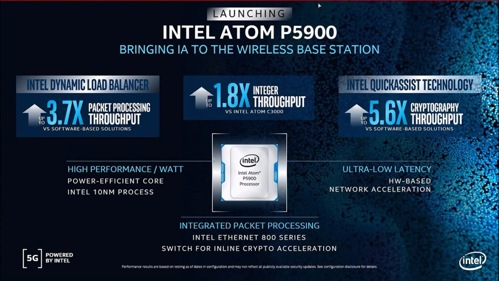 Intel announces latest members of their 5G infrastructure portfolio 23
