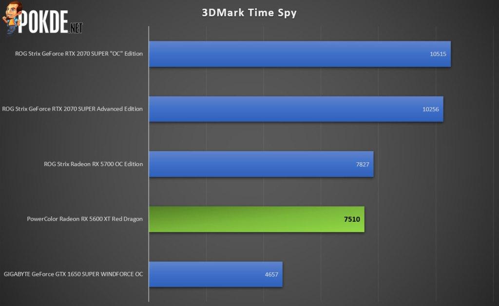 PowerColor Radeon RX 5600 XT 3DMark Time Spy