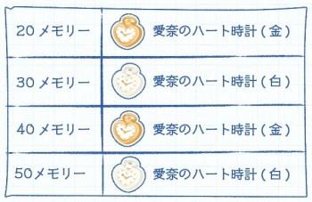純愛タイムトリップお知らせ (10)