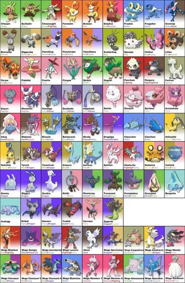 pokemon-xy-pokemon-list