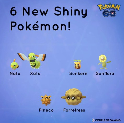 Imagen Tomada de Pokemongohub.net