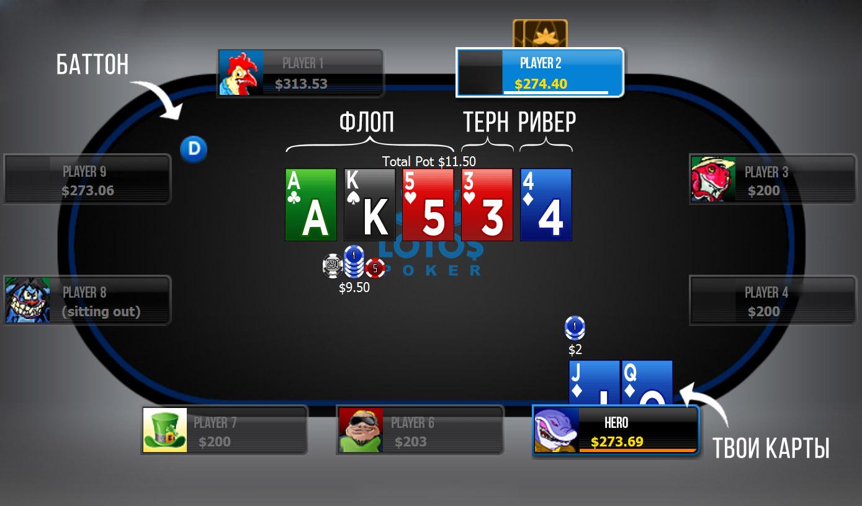 Хорошее казино онлайн где дают деньги без первого взноса