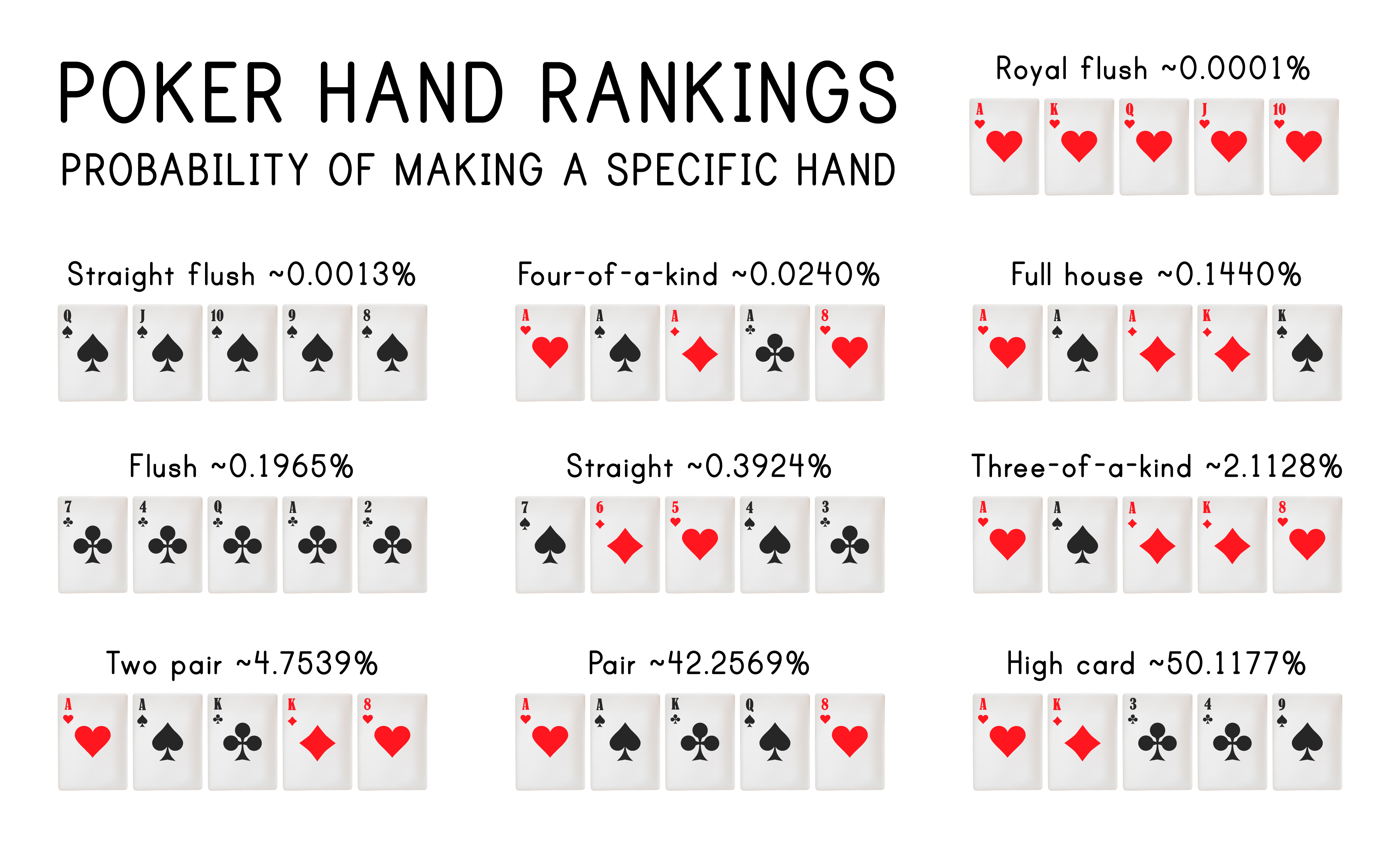 Things You Should Know About Traditional Hand