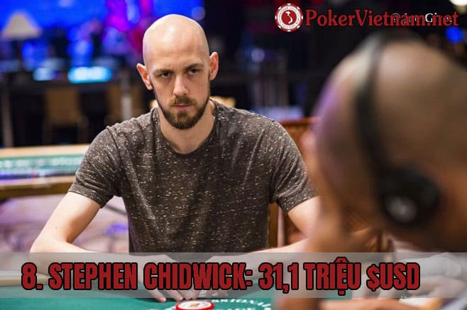 Top 10 cao thủ Poker chuyên nghiệp kiếm tiền nhiều nhất năm 2020, cao thủ poker, poker chuyên nghiệp, poker pro, thần bài poker, chơi poker chuyên nghiệp, chơi poker online, chơi poker kiếm tiền, kiếm tiền từ game đánh bài poker,