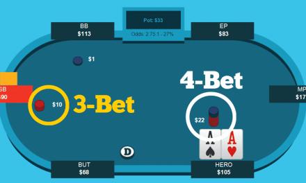 Cách chơi Poker online: 3-bet có nghĩa là gì?
