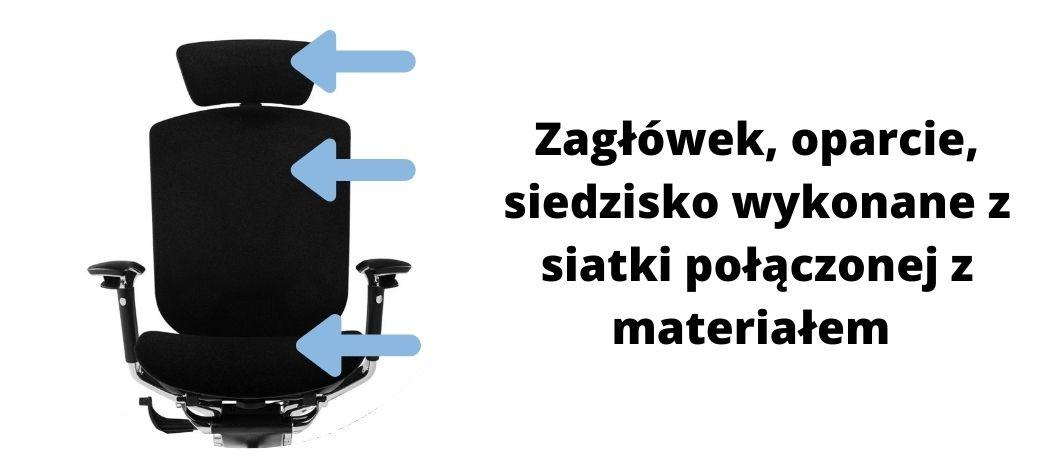 Fotel ergonomiczny Zhuo Challenger dla programisty, mechanizm regulacji
