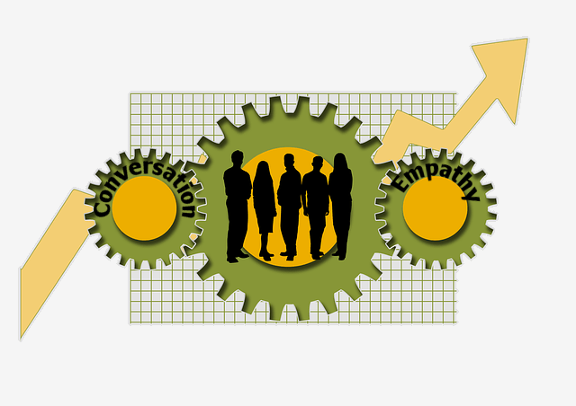 what does it take for a thriving workplace team environment