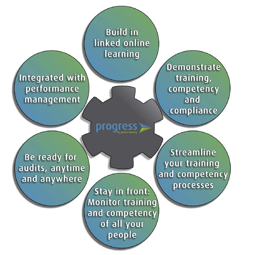 Progress Competency Management System