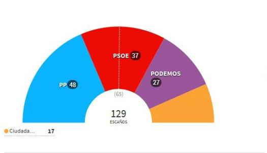Así amanece la Nueva España en Europa