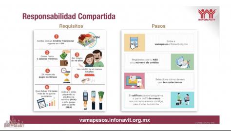 Resultado de imagen para Requisitos para el Programa de Responsabilidad Compartida