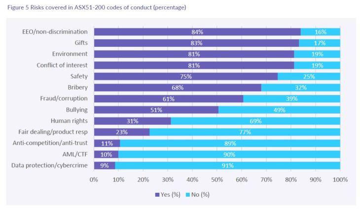 ACSI Chart2