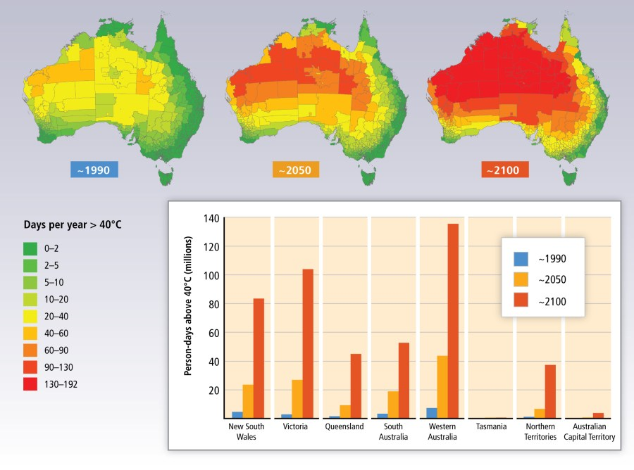Climate change and the Minister's 'long bow'