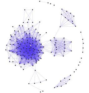 Soc Network map