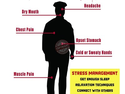 police stress poster