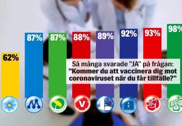 """En """"ansvarsfull"""" Åkesson skördar vad han själv sått"""
