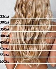 длины волос по шкале измерений