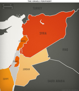 Israel_periphery
