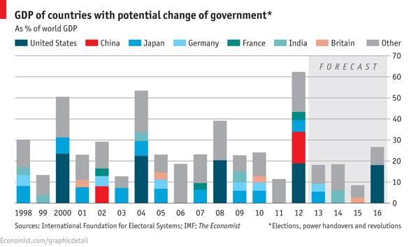 Economist-1_2013-2