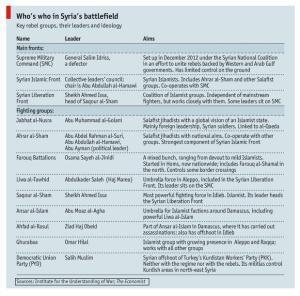 Siria-12