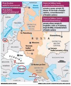 Ukraine.-Crimea-strategic point