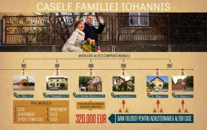 Iohannis case