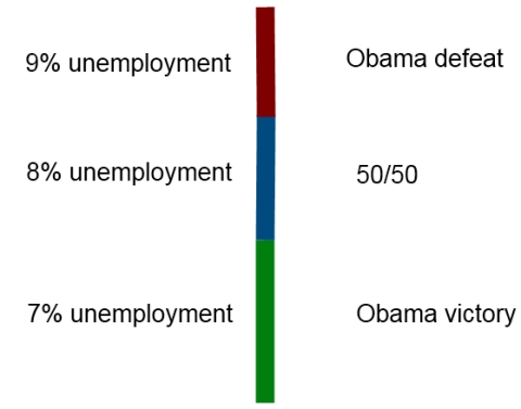 2012 us presidential election issue