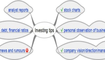 Investing tips to make money