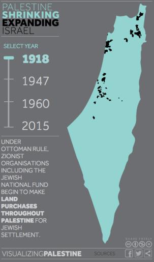 visualizing-palestine-1918