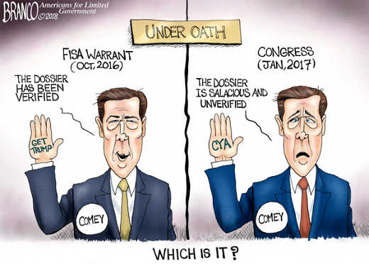 fisa-warrant-comey-get-trump-under-oath-dossier-cya
