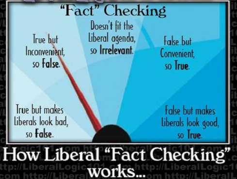 liberal-fact-checking-true-false-convenience